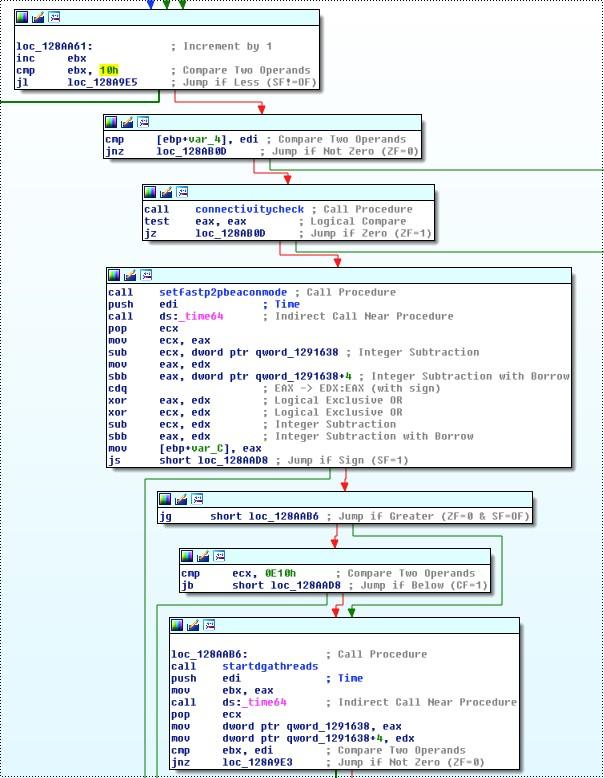 P2P-network.jpg